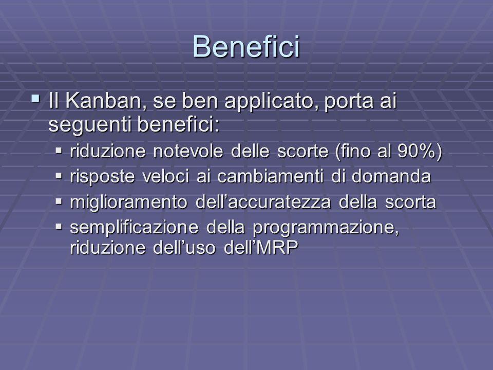 Fasi Una corretta applicazione del Kanban parte con l analisi e gestione dei cosiddetti vincoli, che si definiscono come: la parte di processo che costringe il flusso o blocca il processo dal poter lavorare con la massima efficienza (collo di bottiglia) .