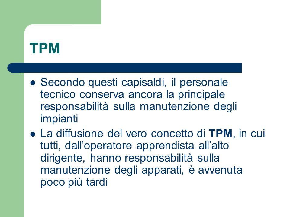TPM Secondo questi capisaldi, il personale tecnico conserva ancora la principale responsabilità sulla manutenzione degli impianti La diffusione del ve