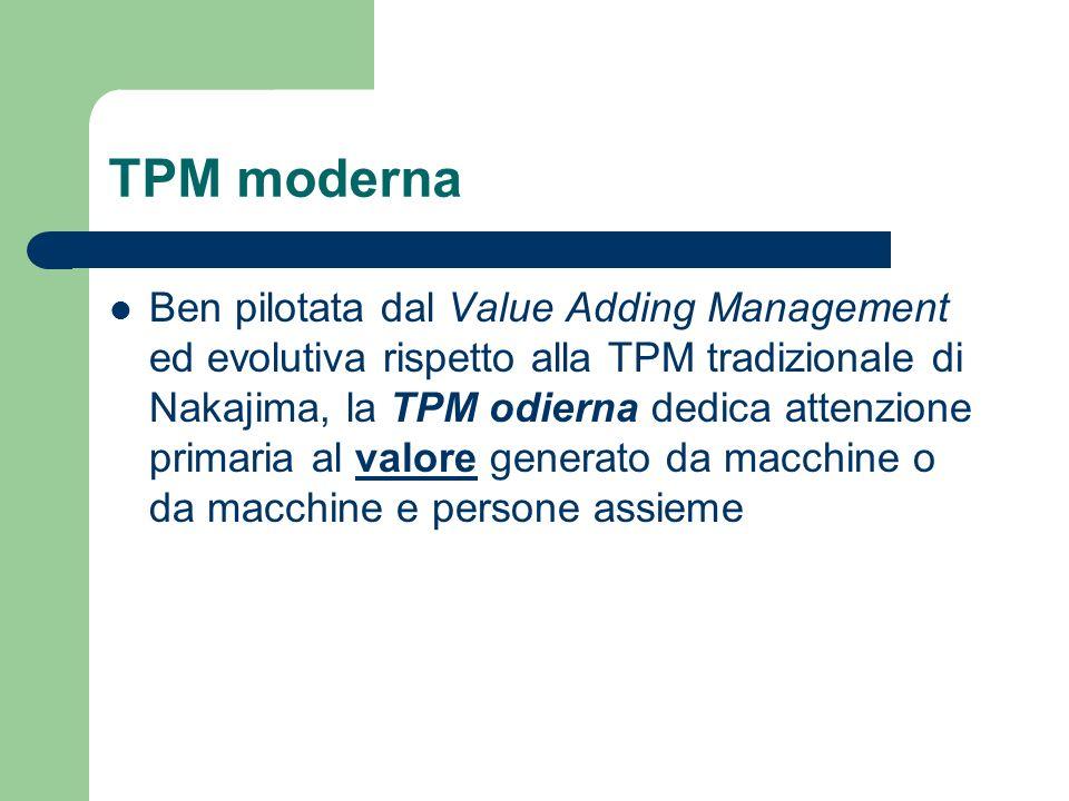 TPM moderna La TPM si focalizza sul processo produttivo per assicurarsi che la giusta e corretta tecnologia venga utilizzata in un flusso di attività a valore aggiunto e senza spreco, e per garantire che tale tecnologia (macchine, impianti, attrezzature) contribuisca appieno al target primario di generazione di valore