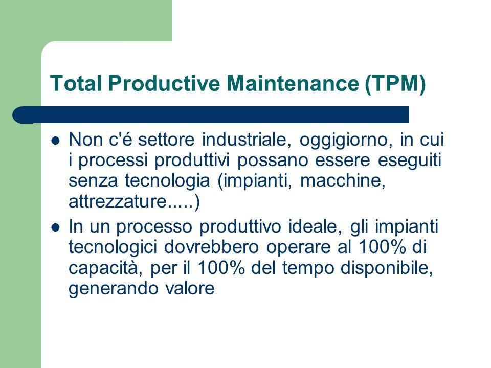 Total Productive Maintenance (TPM) Non c'é settore industriale, oggigiorno, in cui i processi produttivi possano essere eseguiti senza tecnologia (imp