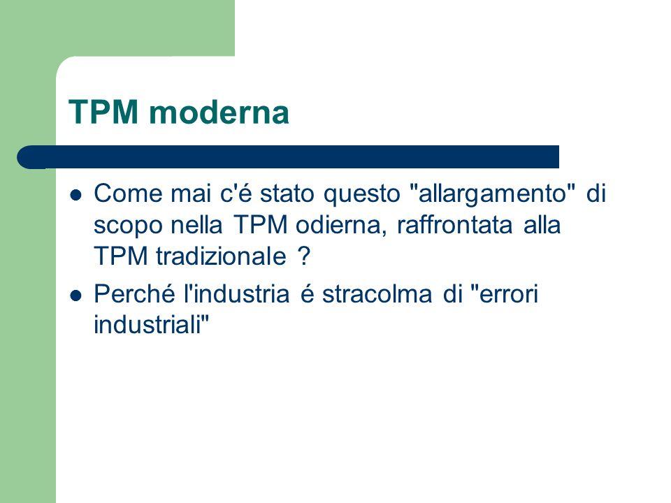 TPM moderna Come mai c'é stato questo