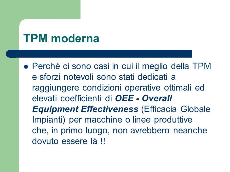TPM moderna E perché ci sono stati casi in cui le macchine sono state rese estremamente funzionali ed affidabili per mezzo della TPM, trascurando la spreco colossale di manodopera attorno ad esse.....