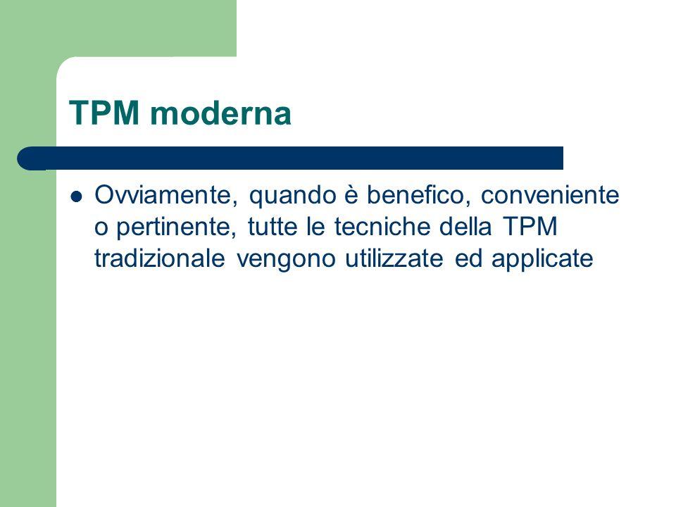 TPM moderna Ovviamente, quando è benefico, conveniente o pertinente, tutte le tecniche della TPM tradizionale vengono utilizzate ed applicate