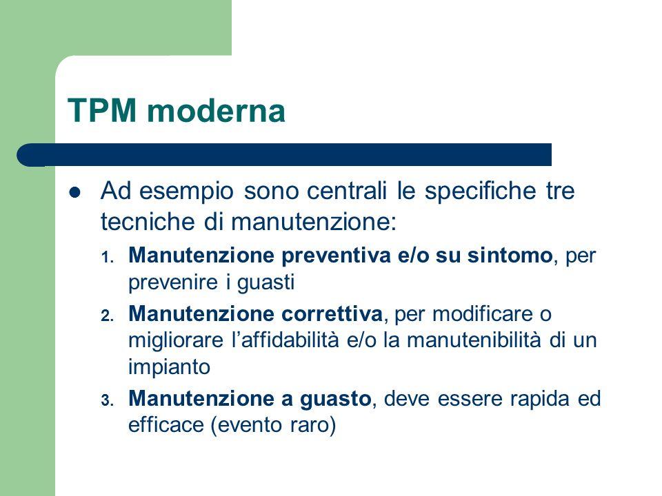 TPM moderna Ad esempio sono centrali le specifiche tre tecniche di manutenzione: 1. Manutenzione preventiva e/o su sintomo, per prevenire i guasti 2.