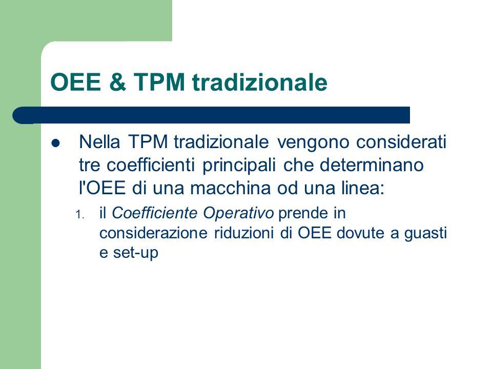 OEE & TPM tradizionale Nella TPM tradizionale vengono considerati tre coefficienti principali che determinano l'OEE di una macchina od una linea: 1. i