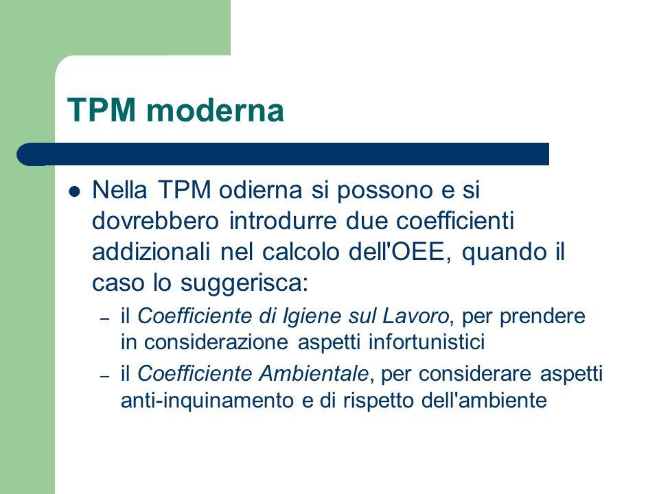 TPM moderna Nella TPM odierna si possono e si dovrebbero introdurre due coefficienti addizionali nel calcolo dell'OEE, quando il caso lo suggerisca: –