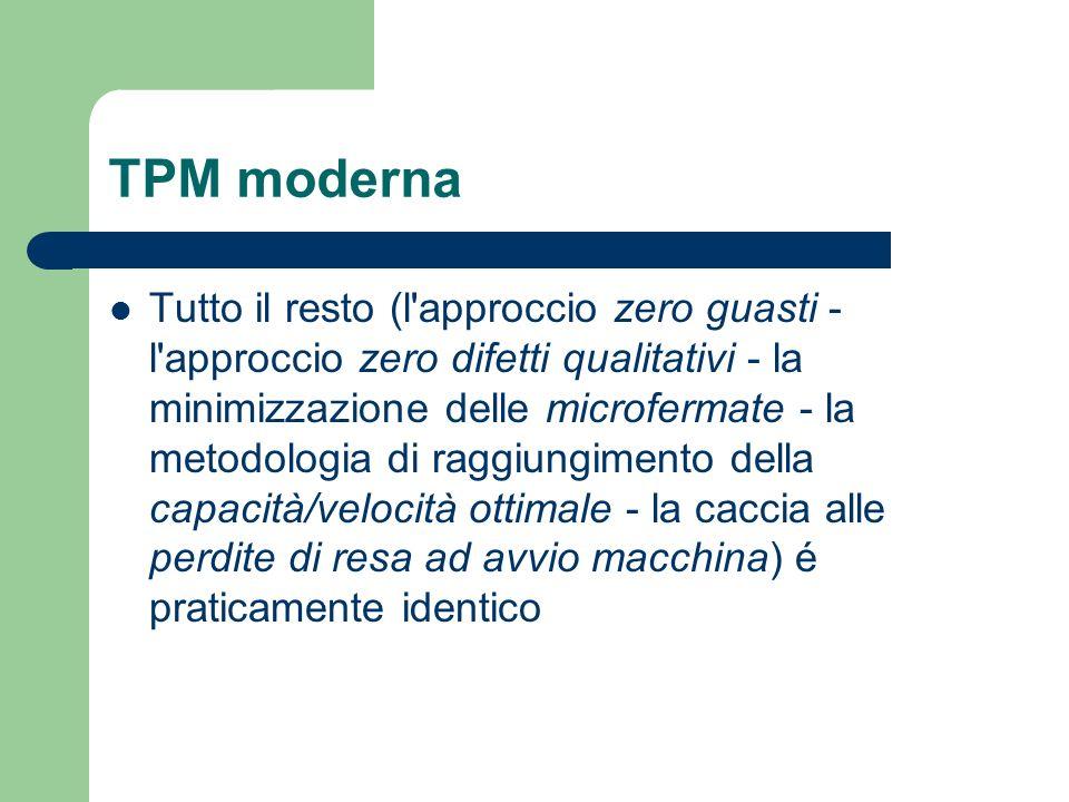 TPM moderna Va solo fatto un commento importante sull argomento capacità/velocità macchina ottimale La TPM tradizionale punta sempre a massimizzare la capacità produttiva di ogni macchina, per principio La TPM moderna esamina criticamente la capacità produttiva di ogni macchina vista nel contesto del processo