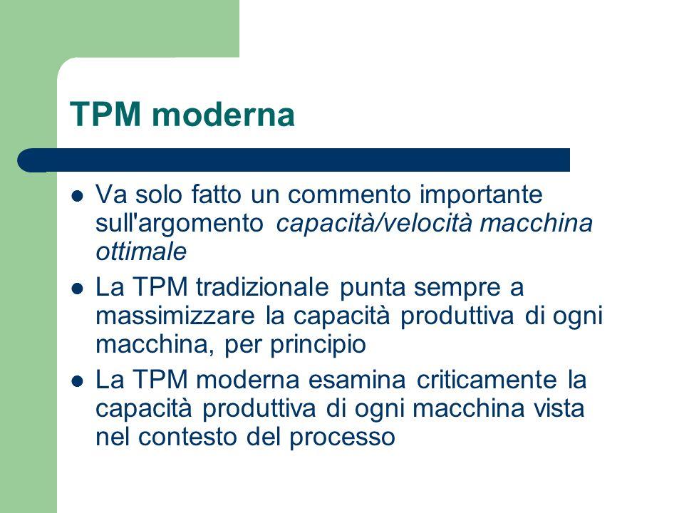 TPM moderna In effetti é ben possibile e capita spesso (specialmente in aziende manifatturiere) che ci sia uno squilibrio di capacità produttiva tra macchine poste in cascata - per molte ragioni (scelta sbagliata di macchine ed impianti - metodo produttivo a lotti - ecc.)