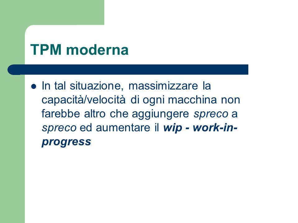 TPM moderna Pertanto, la TPM moderna si allea con i più sani principi del Lean Manufacturing, e cerca invece di stabilizzare la capacità produttiva dell intero processo su un tasso pari a quello della macchina più lenta nella catena