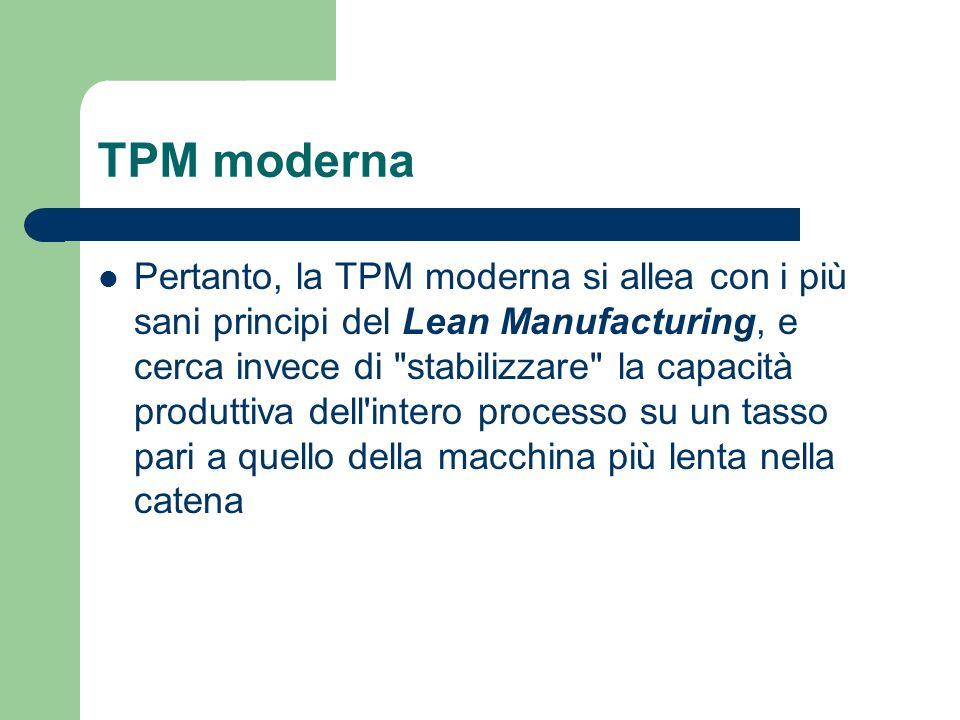 TPM moderna Pertanto, la TPM moderna si allea con i più sani principi del Lean Manufacturing, e cerca invece di