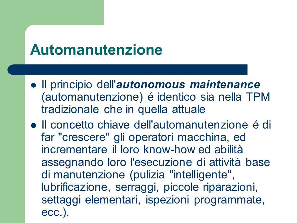 Automanutenzione Il principio dell'autonomous maintenance (automanutenzione) é identico sia nella TPM tradizionale che in quella attuale Il concetto c