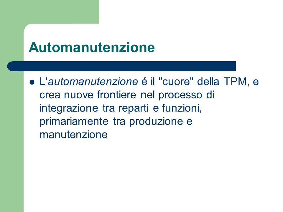 TPM moderna La Manutenzione Preventiva in particolare, e la Funzione Manutenzione in generale, sono viste sotto la stessa ottica sia dalla TPM tradizionale che da quella moderna