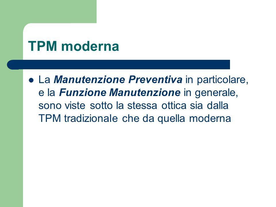 TPM moderna Ci sono dei cambiamenti nelle tecniche utilizzate (ovviamente), ma tutta la struttura organizzativa della Funzione Manutenzione é praticamente inalterata, come pure l approccio alla Pianificazione della Manutenzione, all impostazione di Standard di Manutenzione e delle relative Registrazioni