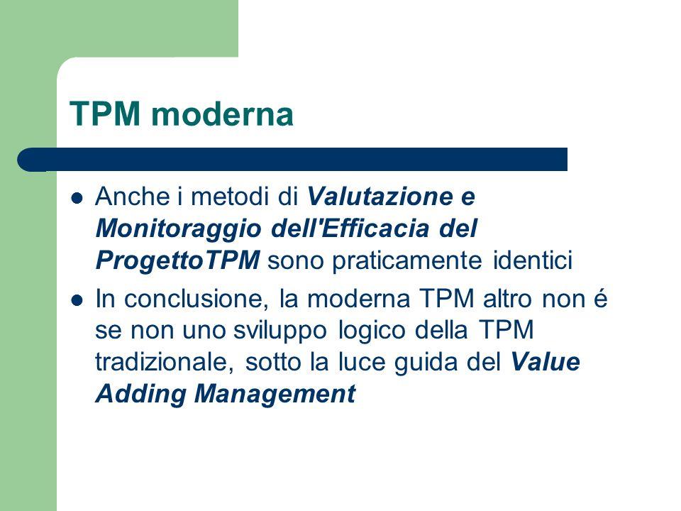 TPM moderna Anche i metodi di Valutazione e Monitoraggio dell'Efficacia del ProgettoTPM sono praticamente identici In conclusione, la moderna TPM altr