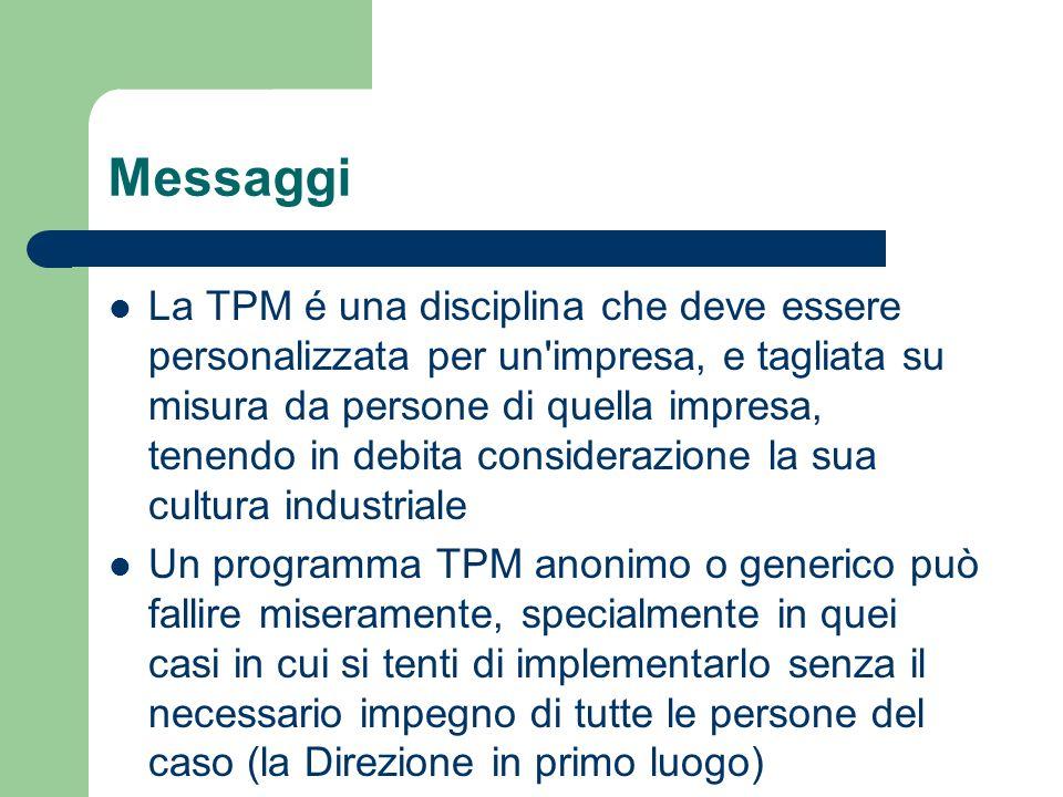 Messaggi La TPM, da sola, non é una bacchetta magica Un programma TPM deve essere parte di un approccio globale ed integrato al Miglioramento della Performance aziendale