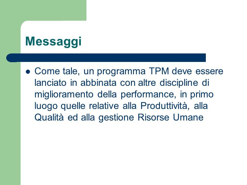 Messaggi Come tale, un programma TPM deve essere lanciato in abbinata con altre discipline di miglioramento della performance, in primo luogo quelle r