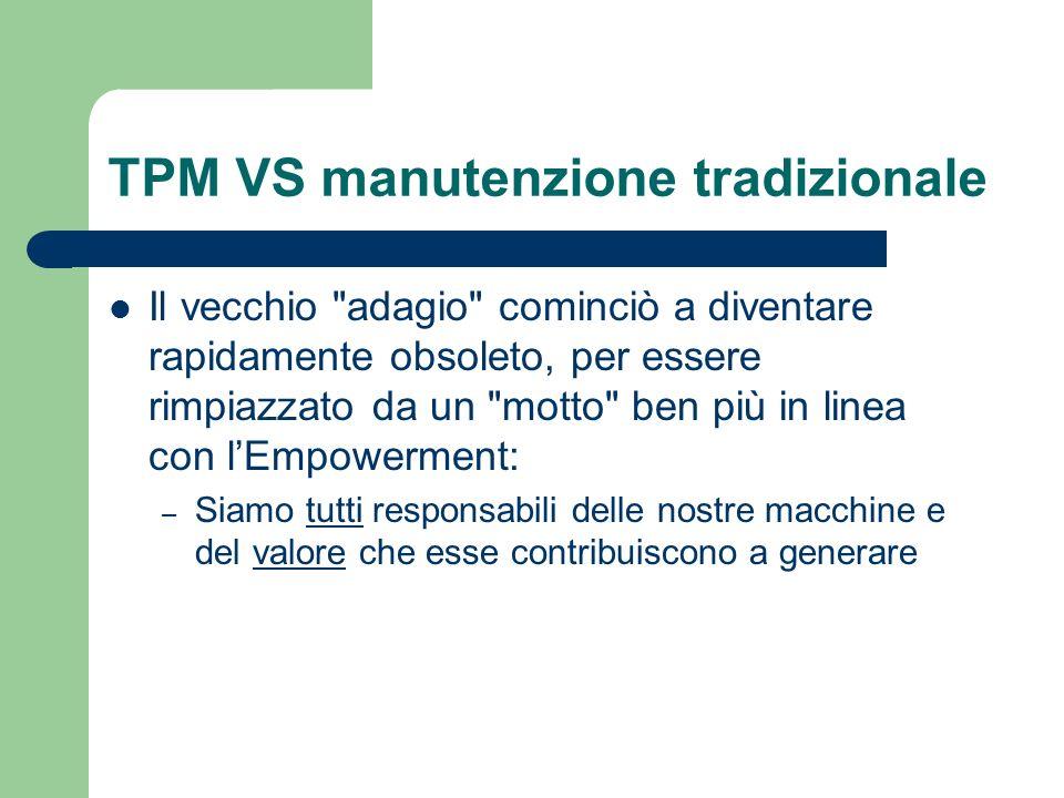 TPM VS manutenzione tradizionale Il vecchio