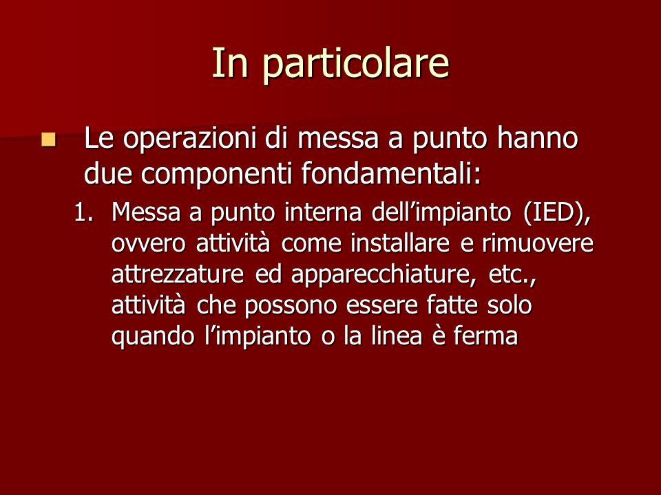 In particolare Le operazioni di messa a punto hanno due componenti fondamentali: Le operazioni di messa a punto hanno due componenti fondamentali: 1.M
