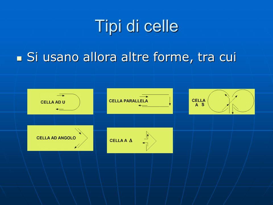 Tipi di celle Si usano allora altre forme, tra cui Si usano allora altre forme, tra cui