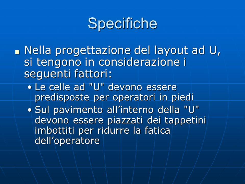 Specifiche Nella progettazione del layout ad U, si tengono in considerazione i seguenti fattori: Nella progettazione del layout ad U, si tengono in co