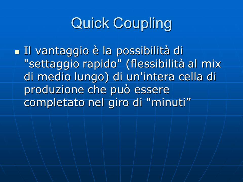 Quick Coupling Il vantaggio è la possibilità di