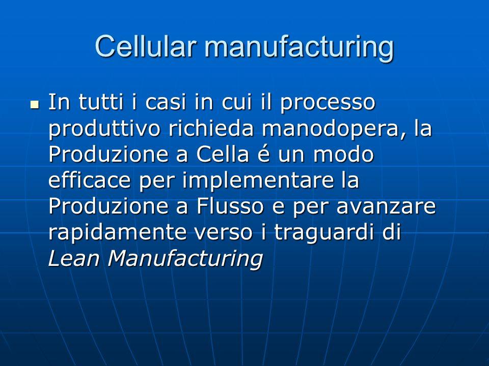 In tutti i casi in cui il processo produttivo richieda manodopera, la Produzione a Cella é un modo efficace per implementare la Produzione a Flusso e