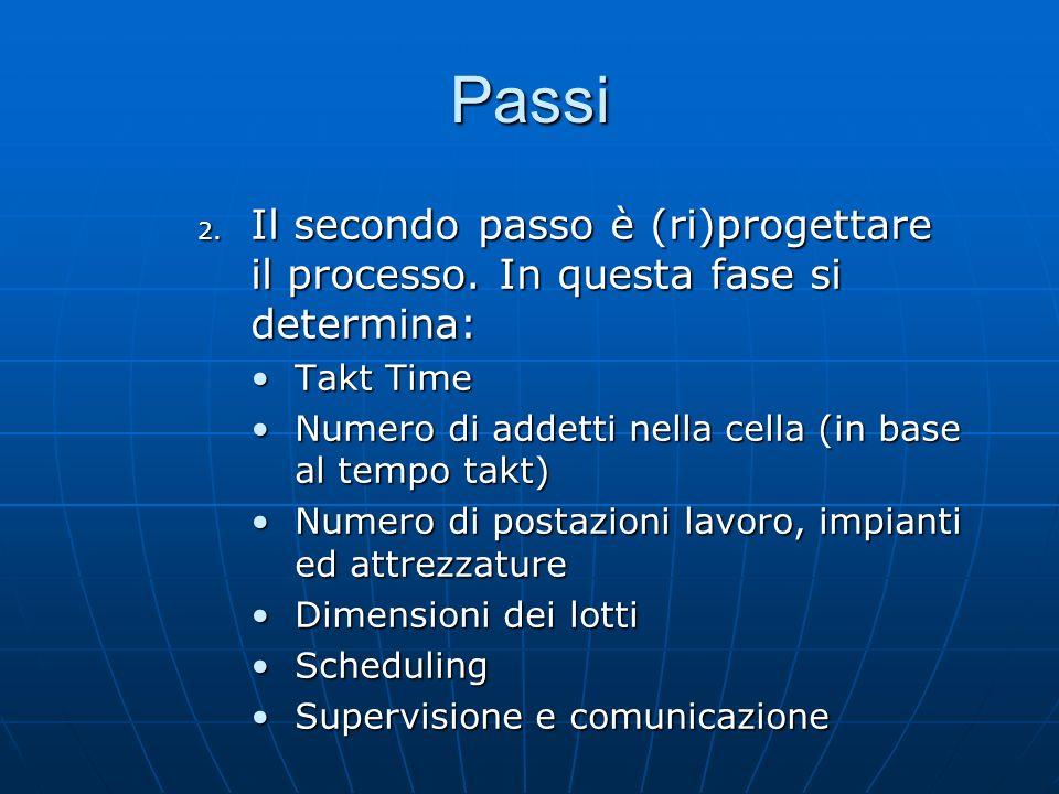 Passi 2. Il secondo passo è (ri)progettare il processo. In questa fase si determina: Takt TimeTakt Time Numero di addetti nella cella (in base al temp
