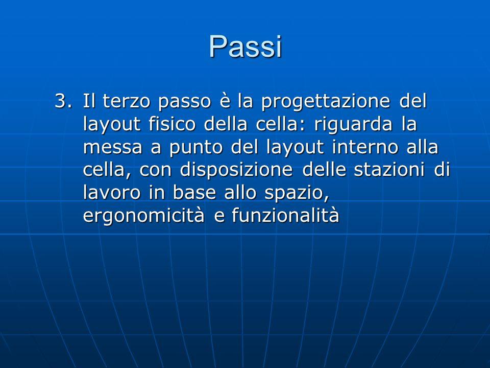 Passi 3.Il terzo passo è la progettazione del layout fisico della cella: riguarda la messa a punto del layout interno alla cella, con disposizione del