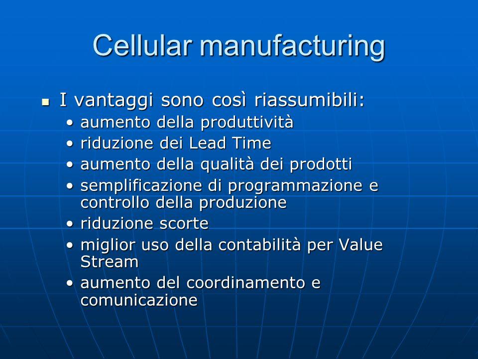 Cellular manufacturing I vantaggi sono così riassumibili: I vantaggi sono così riassumibili: aumento della produttivitàaumento della produttività ridu