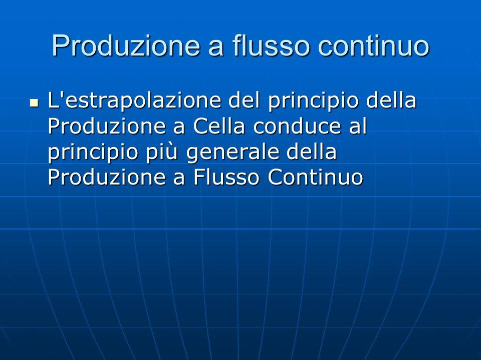 Produzione a flusso continuo L'estrapolazione del principio della Produzione a Cella conduce al principio più generale della Produzione a Flusso Conti