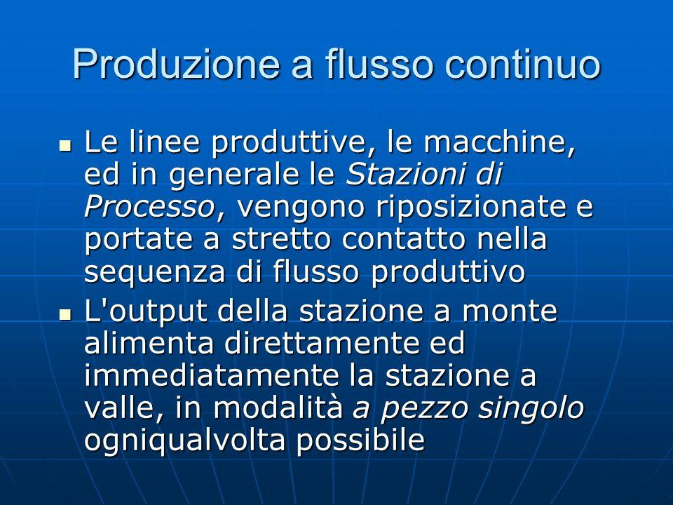 Produzione a flusso continuo Le linee produttive, le macchine, ed in generale le Stazioni di Processo, vengono riposizionate e portate a stretto conta