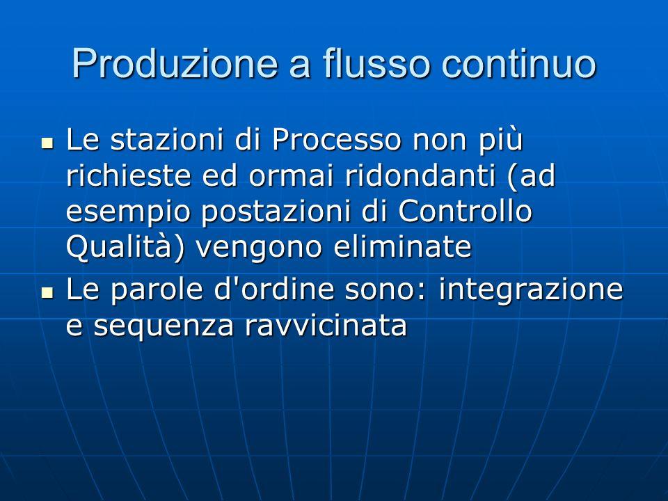 Produzione a flusso continuo Le stazioni di Processo non più richieste ed ormai ridondanti (ad esempio postazioni di Controllo Qualità) vengono elimin