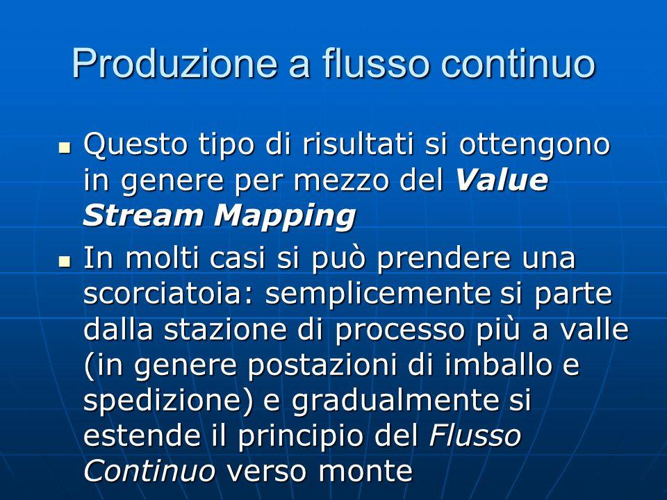 Produzione a flusso continuo Questo tipo di risultati si ottengono in genere per mezzo del Value Stream Mapping Questo tipo di risultati si ottengono