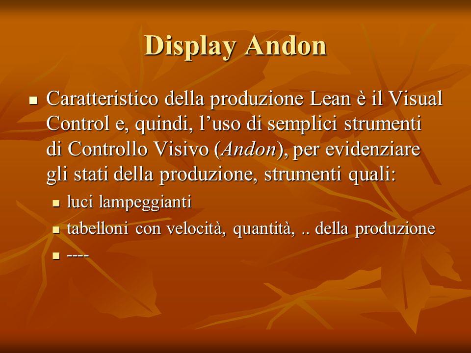 Display Andon Caratteristico della produzione Lean è il Visual Control e, quindi, luso di semplici strumenti di Controllo Visivo (Andon), per evidenzi