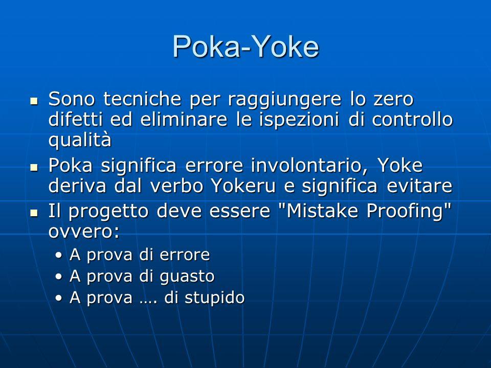 Esempi Ad esempio la spina di rete (come pure quella telefonica o quella USB) é una dimostrazione di come funziona la tecnica Poka-Yoke: l inserzione dello spinotto non può che essere corretta (altrimenti non entra) e quindi a prova di errore Ad esempio la spina di rete (come pure quella telefonica o quella USB) é una dimostrazione di come funziona la tecnica Poka-Yoke: l inserzione dello spinotto non può che essere corretta (altrimenti non entra) e quindi a prova di errore