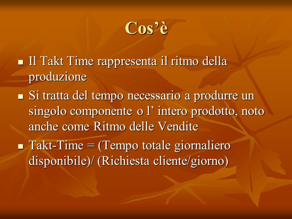 Cosè Il Takt Time rappresenta il ritmo della produzione Il Takt Time rappresenta il ritmo della produzione Si tratta del tempo necessario a produrre u