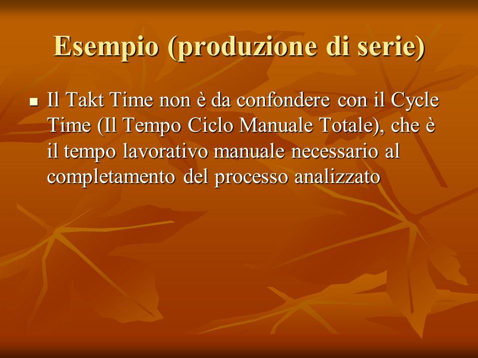 Esempio (produzione di serie) Il Takt Time non è da confondere con il Cycle Time (Il Tempo Ciclo Manuale Totale), che è il tempo lavorativo manuale ne