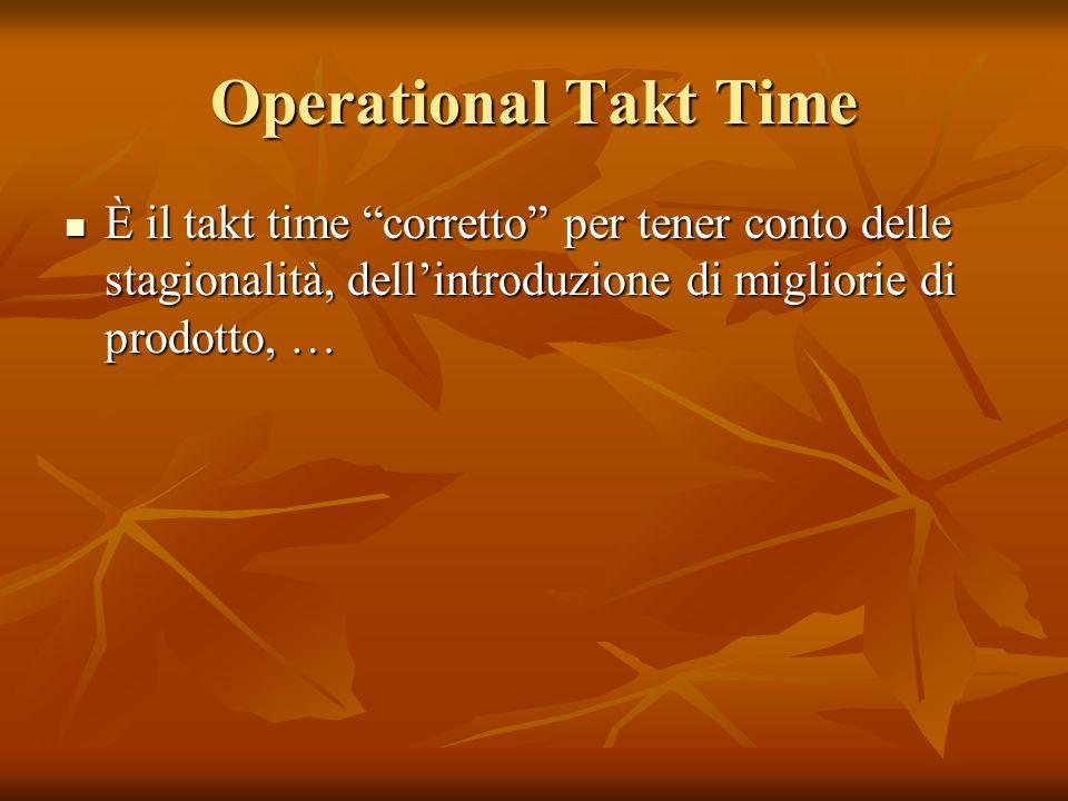Operational Takt Time È il takt time corretto per tener conto delle stagionalità, dellintroduzione di migliorie di prodotto, … È il takt time corretto