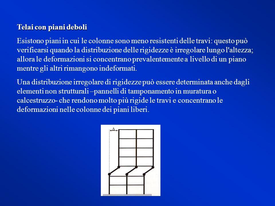 Telai con piani deboli Esistono piani in cui le colonne sono meno resistenti delle travi: questo può verificarsi quando la distribuzione delle rigidez