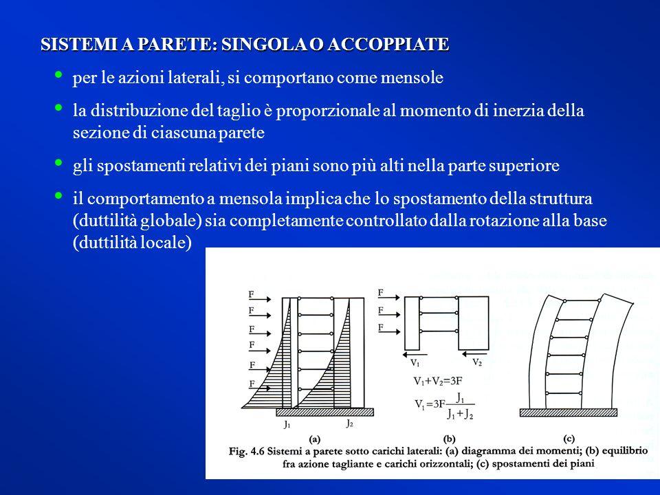 SISTEMI A PARETE: SINGOLA O ACCOPPIATE per le azioni laterali, si comportano come mensole la distribuzione del taglio è proporzionale al momento di in