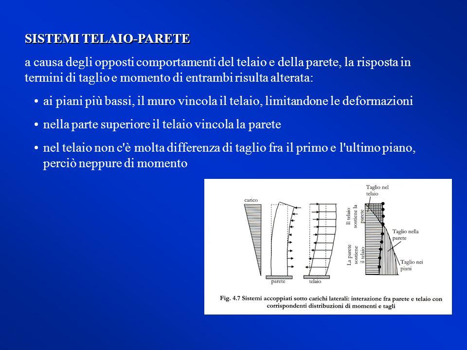 SISTEMI TELAIO-PARETE a causa degli opposti comportamenti del telaio e della parete, la risposta in termini di taglio e momento di entrambi risulta al