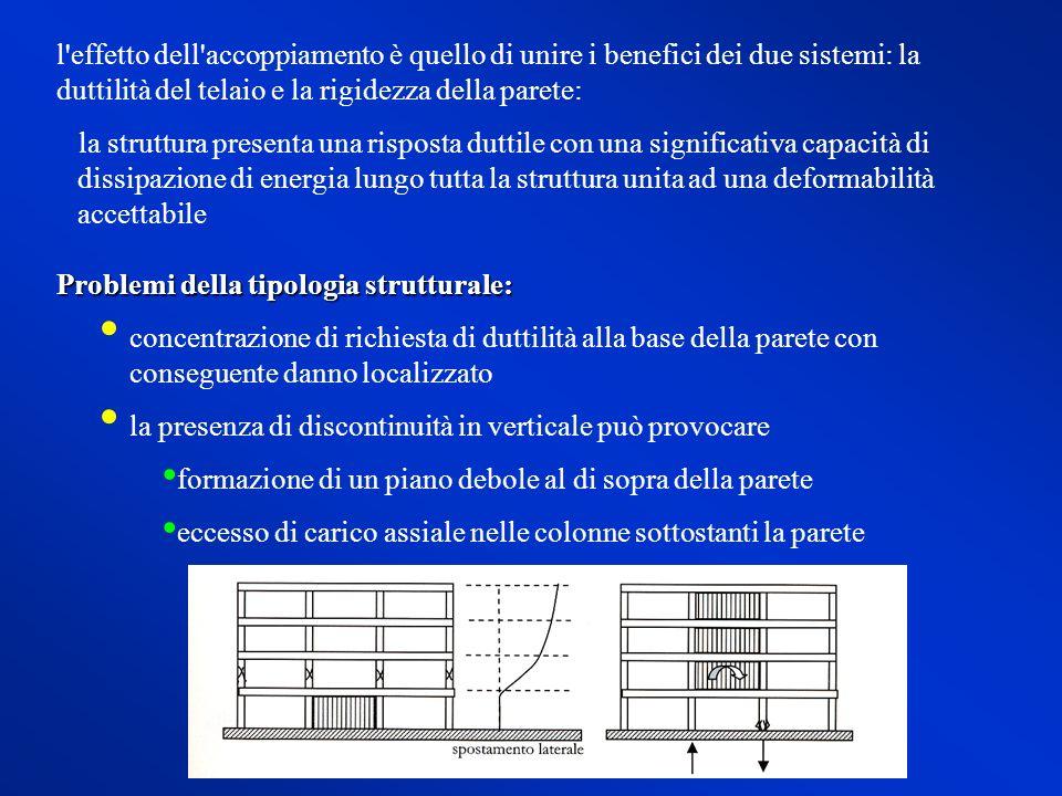 l'effetto dell'accoppiamento è quello di unire i benefici dei due sistemi: la duttilità del telaio e la rigidezza della parete: la struttura presenta