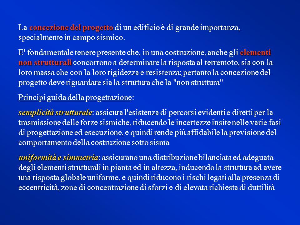 concezione del progetto La concezione del progetto di un edificio è di grande importanza, specialmente in campo sismico. elementi non strutturali E' f