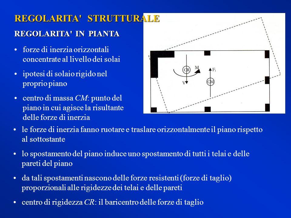 forze di inerzia orizzontali concentrate al livello dei solai ipotesi di solaio rigido nel proprio piano centro di massa CM: punto del piano in cui ag