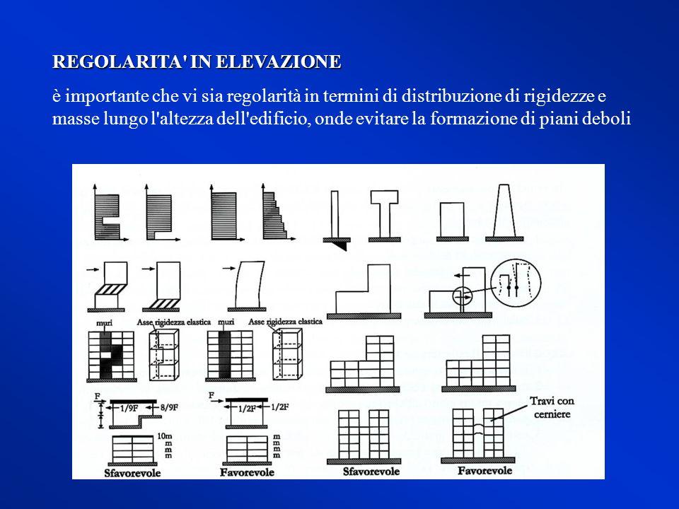 REGOLARITA' IN ELEVAZIONE è importante che vi sia regolarità in termini di distribuzione di rigidezze e masse lungo l'altezza dell'edificio, onde evit
