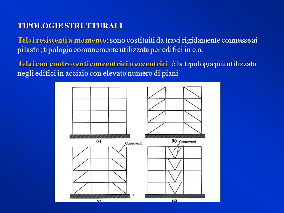 TIPOLOGIE STRUTTURALI Telai resistenti a momento Telai resistenti a momento: sono costituiti da travi rigidamente connesse ai pilastri; tipologia comu
