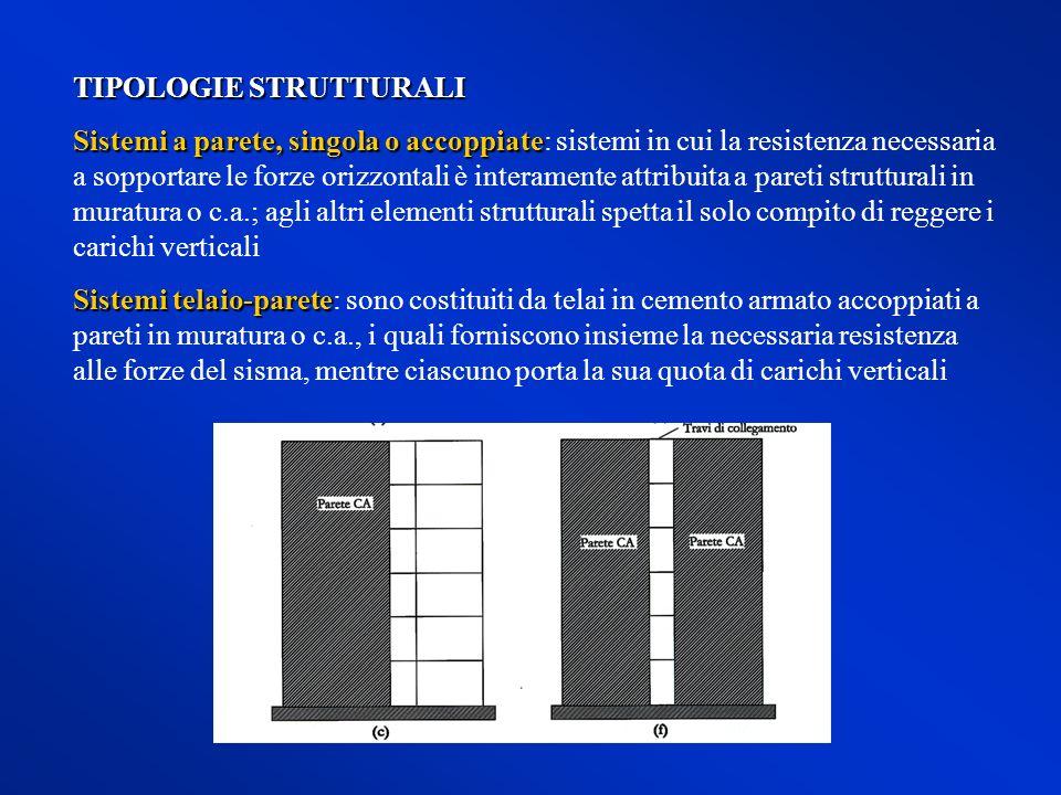 TIPOLOGIE STRUTTURALI Sistemi a parete, singola o accoppiate Sistemi a parete, singola o accoppiate: sistemi in cui la resistenza necessaria a sopport