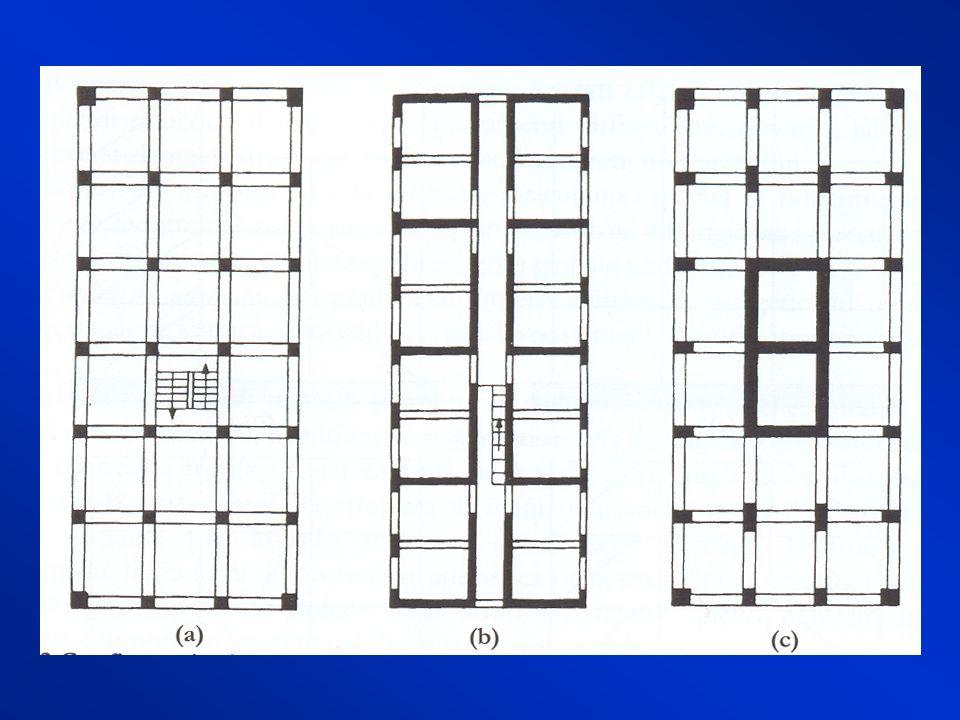 in genere, per poter considerare un solaio infinitamente rigido: devono sussistere determinati rapporti dimensionali (rapporto spessore/luce) non deve avere forma troppo allungata o articolata (v.