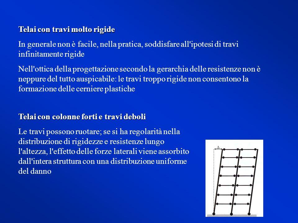 forze di inerzia orizzontali concentrate al livello dei solai ipotesi di solaio rigido nel proprio piano centro di massa CM: punto del piano in cui agisce la risultante delle forze di inerzia REGOLARITA STRUTTURALE REGOLARITA IN PIANTA le forze di inerzia fanno ruotare e traslare orizzontalmente il piano rispetto al sottostante lo spostamento del piano induce uno spostamento di tutti i telai e delle pareti del piano da tali spostamenti nascono delle forze resistenti (forze di taglio) proporzionali alle rigidezze dei telai e delle pareti centro di rigidezza CR: il baricentro delle forze di taglio