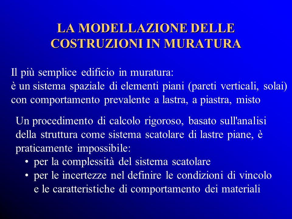 LA MODELLAZIONE DELLE COSTRUZIONI IN MURATURA Il più semplice edificio in muratura: è un sistema spaziale di elementi piani (pareti verticali, solai) con comportamento prevalente a lastra, a piastra, misto Un procedimento di calcolo rigoroso, basato sull analisi della struttura come sistema scatolare di lastre piane, è praticamente impossibile: per la complessità del sistema scatolare per le incertezze nel definire le condizioni di vincolo e le caratteristiche di comportamento dei materiali